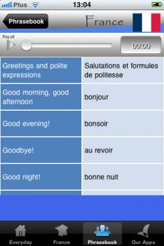 Learn French Lite
