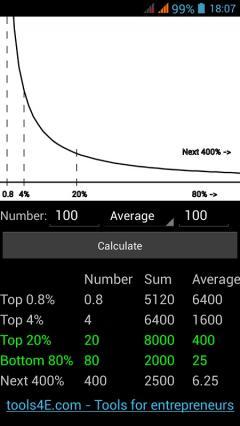 80/20 Calculator