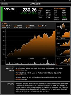Bloomberg for iPad