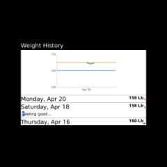 Calorie Counter by FatSecret for BlackBerry