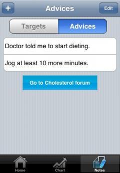 Cholesterol Log