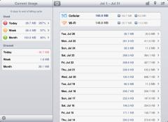 DataMan Pro for iPad