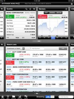 E*TRADE Mobile for iPad