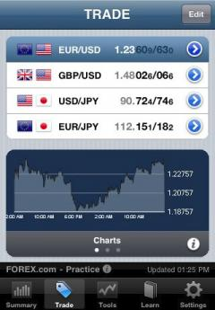 FOREXTrader by FOREX.com
