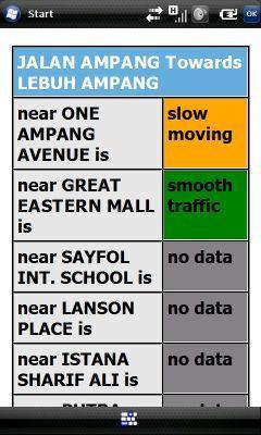 My Traffic Updates
