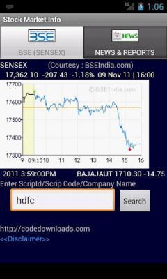 Stock Market Watch