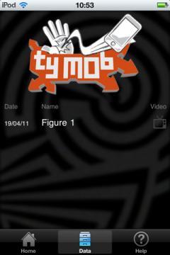Tymob