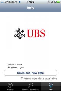 UBS Locator