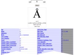 Unicode Char Lookup - Firefox Addon