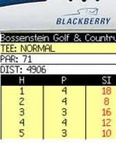 [Golf] Wireless18