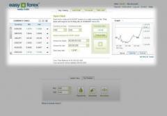 Forex for Beginner Ebook