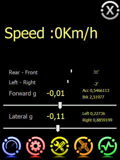 gPC (gMeter)
