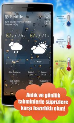 Hava Durumu Türkiye