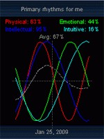 Biorhythm Professional