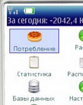 Калорийка