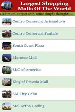 Largest Shopping Malls Of The World