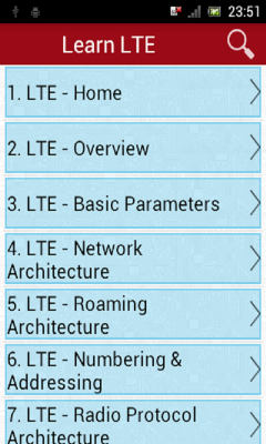 Learn LTE