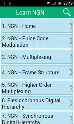 Learn NGN