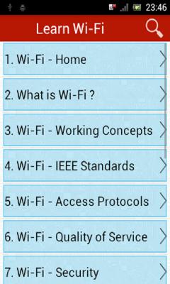 Learn Wi-Fi