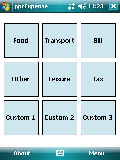 PPC Expense