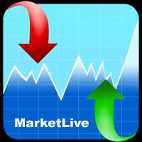 Котировки акций в реальном времени