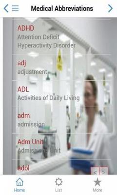 Medical Abbreviations (US English)