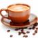 Kahve Fali Rehberi