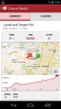 MapMyRide+ for Android