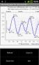 Venice Tide Forecast