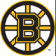 Boston Bruins News Feeds