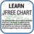 Learn JFreeChart