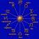Signos_zodiacales
