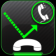 Remote Call Divert  - Forward Call Remotely