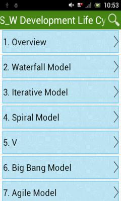 S_W Development Life Cycle