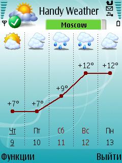 Скачать Handy Weather 7 Серийный Номер EH base 8.4.53.