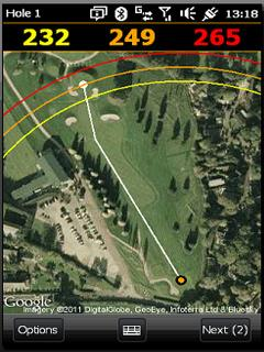 Always Greener Golf Gps