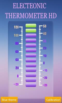 Super Thermometer