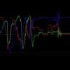 acceleGraph