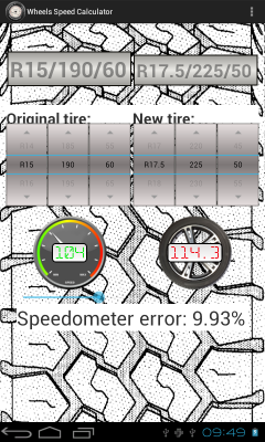 Wheels Speed Calculator