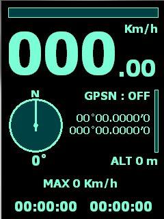 WSpeedmeter
